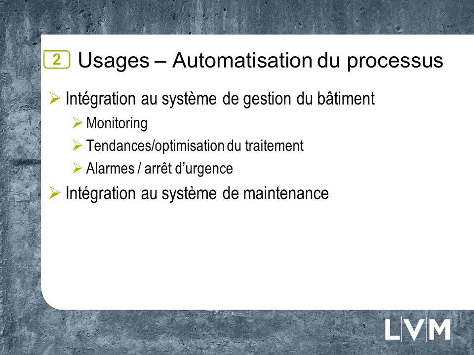 Usages – Automatisation du processus Intégration au système de gestion du bâtiment Monitoring Tendances/optimisation du traitement Alarmes / arrêt dur