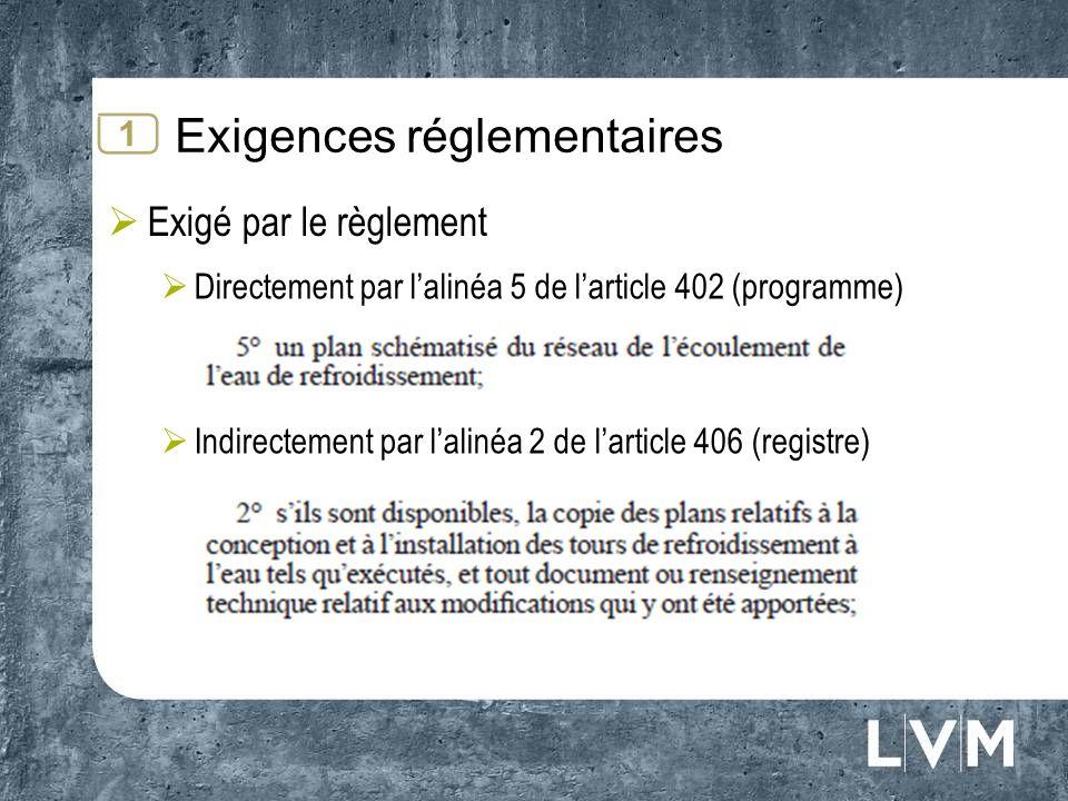 Exigences réglementaires Exigé par le règlement Directement par lalinéa 5 de larticle 402 (programme) Indirectement par lalinéa 2 de larticle 406 (reg