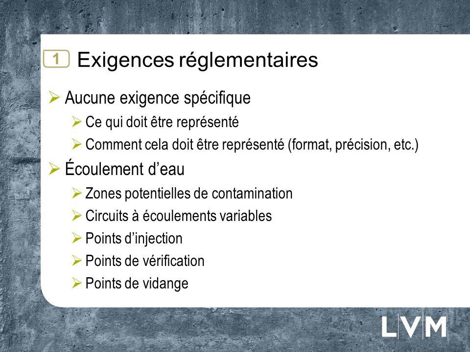 Exigences réglementaires Aucune exigence spécifique Ce qui doit être représenté Comment cela doit être représenté (format, précision, etc.) Écoulement