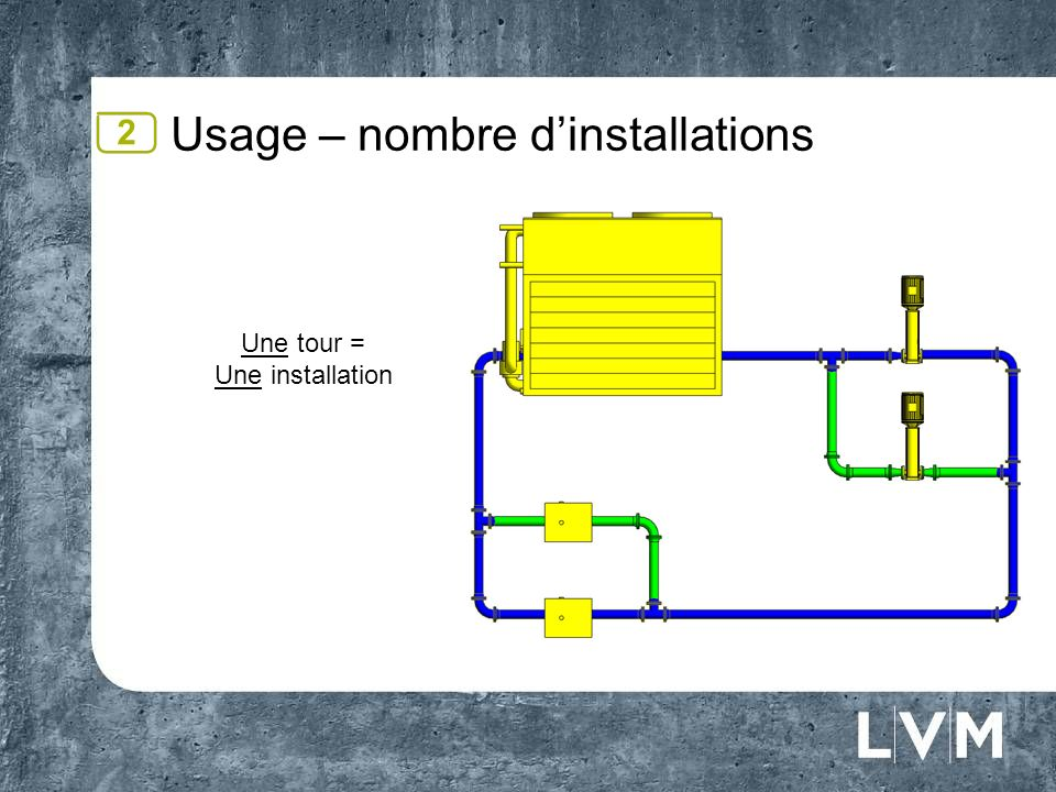 Usage – nombre dinstallations 2 Deux tours = Deux installations