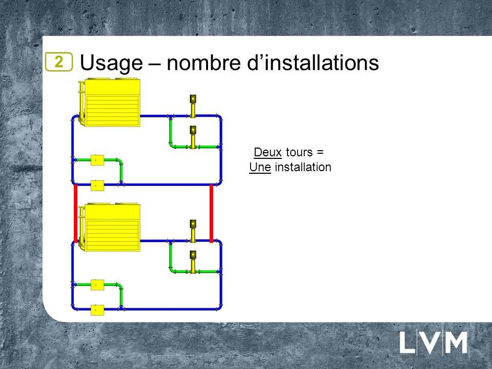 Usage – nombre dinstallations 2 Deux tours = Une installation