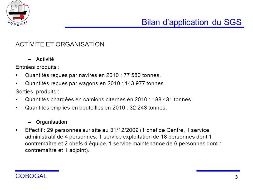 COBOGAL Bilan dapplication du SGS ACTIVITE ET ORGANISATION –Activité Entrées produits : Quantités reçues par navires en 2010 : 77 580 tonnes. Quantité