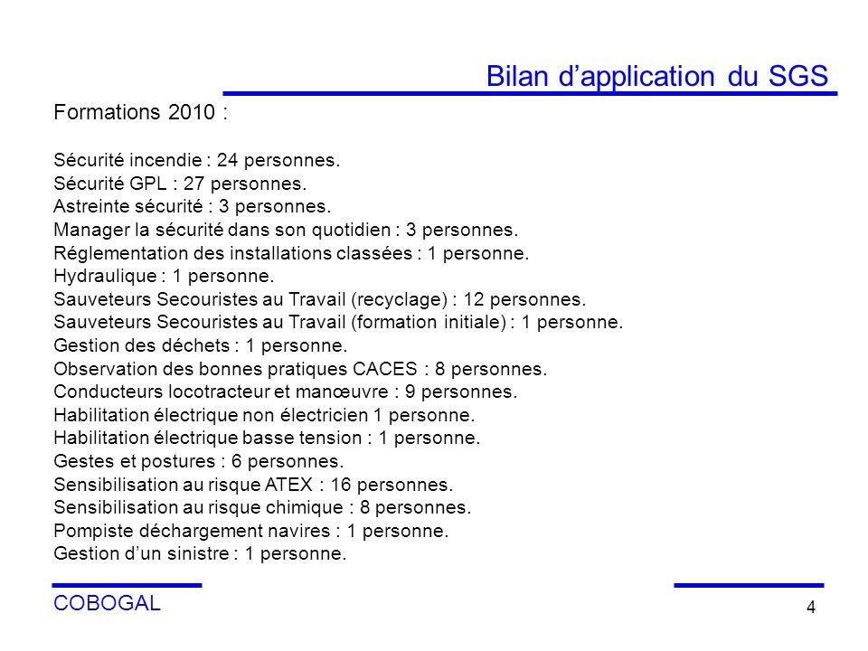 COBOGAL 4 Formations 2010 : Sécurité incendie : 24 personnes. Sécurité GPL : 27 personnes. Astreinte sécurité : 3 personnes. Manager la sécurité dans