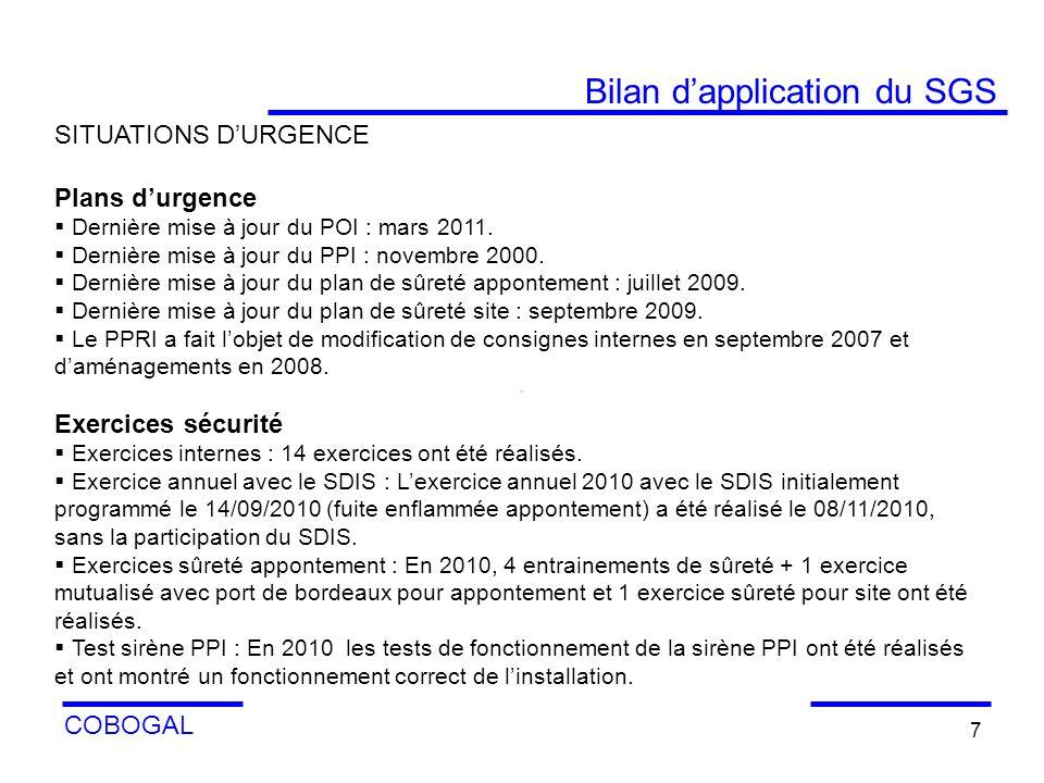 COBOGAL 7 SITUATIONS DURGENCE Plans durgence Dernière mise à jour du POI : mars 2011. Dernière mise à jour du PPI : novembre 2000. Dernière mise à jou