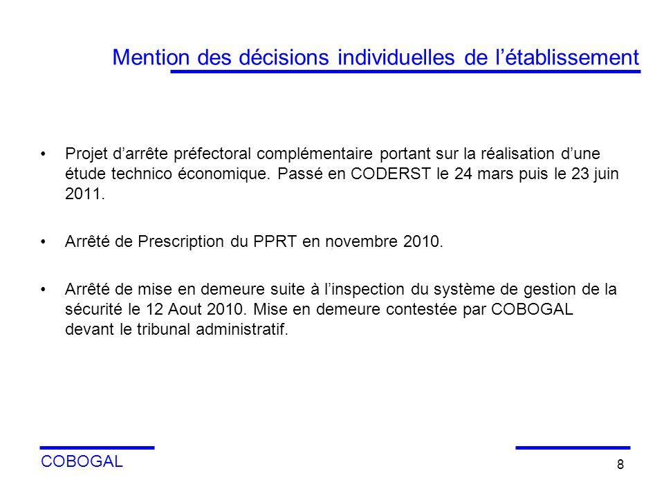 COBOGAL Mention des décisions individuelles de létablissement 8 Projet darrête préfectoral complémentaire portant sur la réalisation dune étude techni