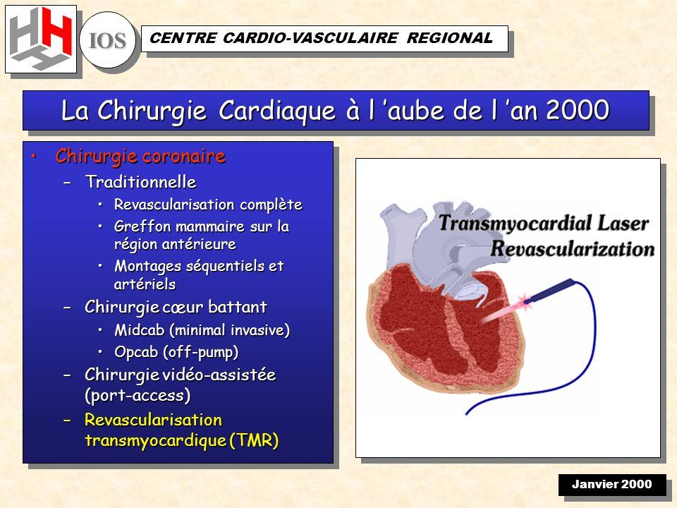Janvier 2000 IOSIOS CENTRE CARDIO-VASCULAIRE REGIONAL Quartier Opératoire (stérile) Cathétérisme Chirurgie Cardiaque Cardiologie 1 Accès public Accès professionnels Réanimation (0) Salle de réveil (1er) Q.O.