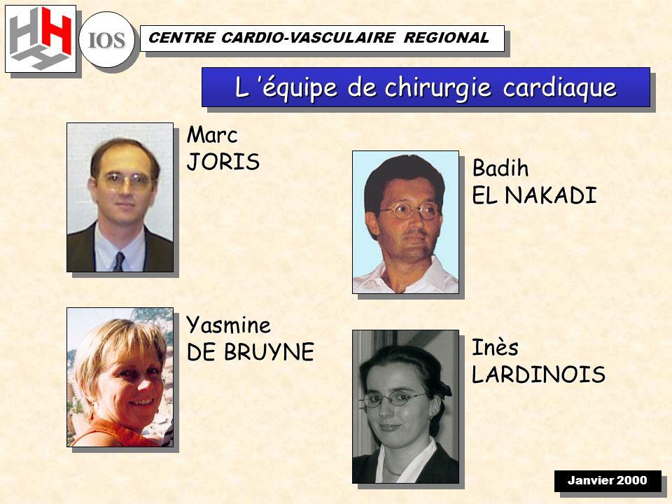 Janvier 2000 IOSIOS CENTRE CARDIO-VASCULAIRE REGIONAL MarcJORIS Badih EL NAKADI Yasmine DE BRUYNE InèsLARDINOIS L équipe de chirurgie cardiaque