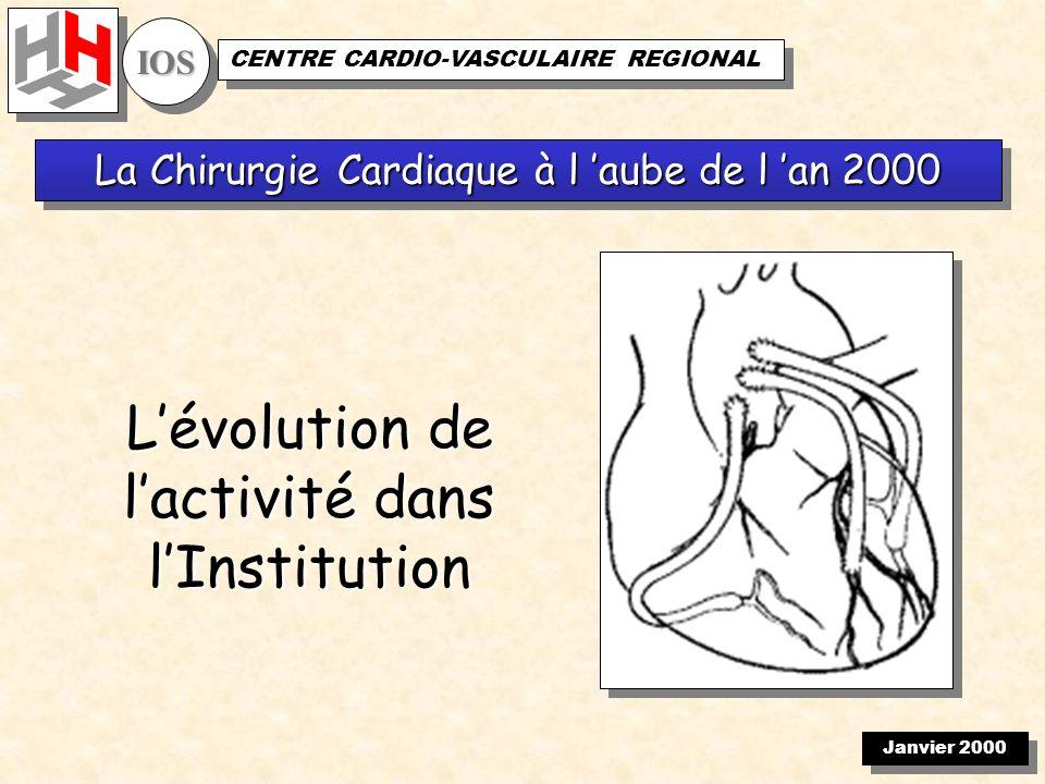 Janvier 2000 IOSIOS CENTRE CARDIO-VASCULAIRE REGIONAL La Chirurgie Cardiaque à l aube de l an 2000 Lévolution de lactivité dans lInstitution
