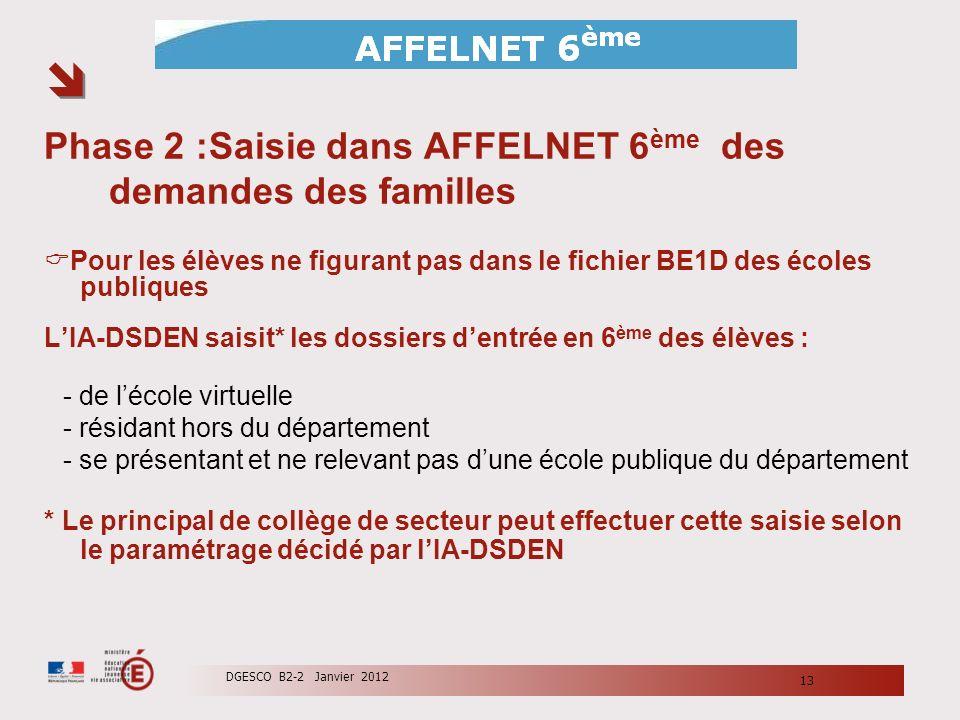 Phase 2 :Saisie dans AFFELNET 6 ème des demandes des familles Pour les élèves ne figurant pas dans le fichier BE1D des écoles publiques LIA-DSDEN sais