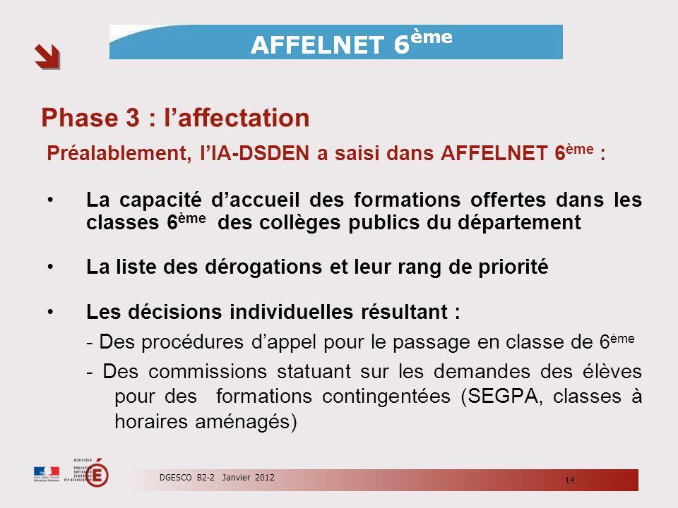 Phase 3 : laffectation Préalablement, lIA-DSDEN a saisi dans AFFELNET 6 ème : La capacité daccueil des formations offertes dans les classes 6 ème des