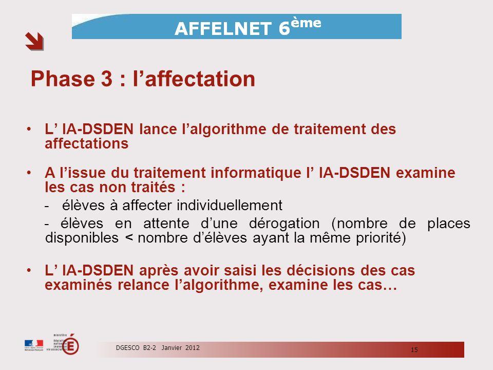 Phase 3 : laffectation L IA-DSDEN lance lalgorithme de traitement des affectations A lissue du traitement informatique l IA-DSDEN examine les cas non