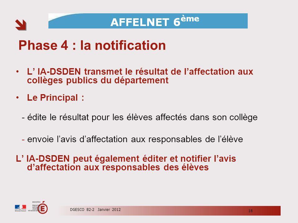 Phase 4 : la notification L IA-DSDEN transmet le résultat de laffectation aux collèges publics du département Le Principal : - édite le résultat pour