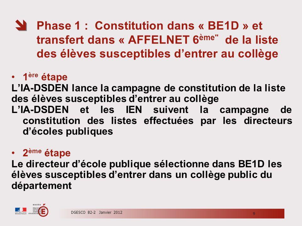 Phase 1 : Constitution dans « BE1D » et transfert dans « AFFELNET 6 ème