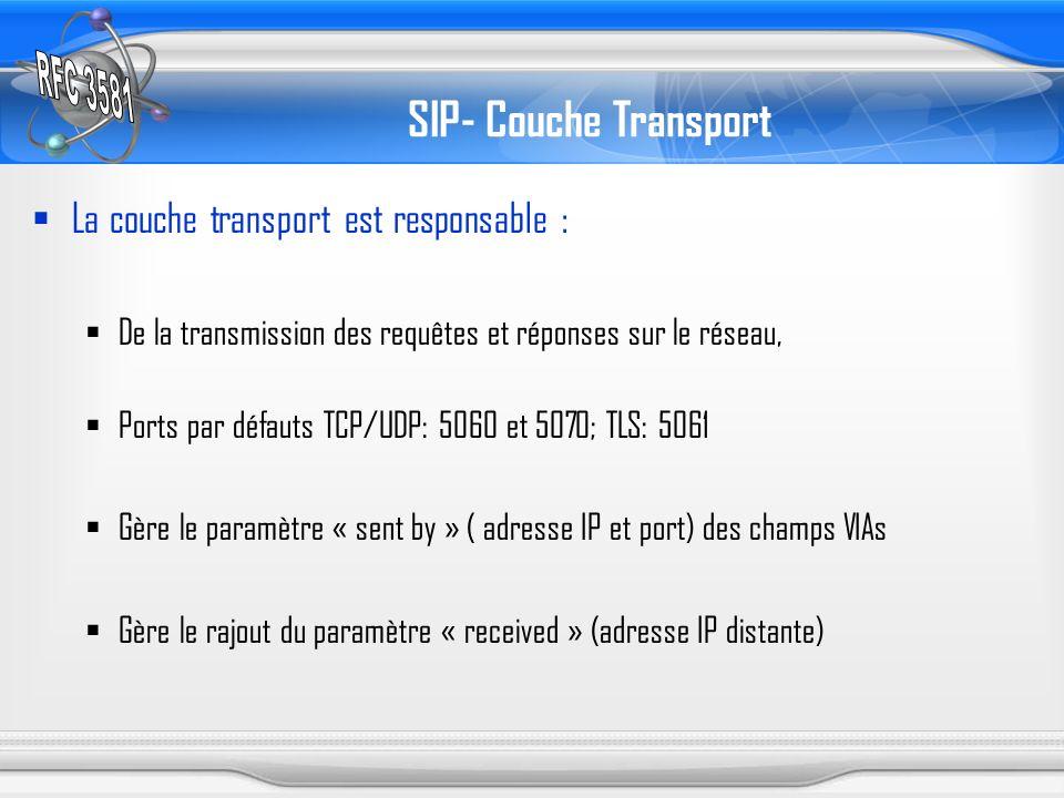 SIP- Couche Transport La couche transport est responsable : De la transmission des requêtes et réponses sur le réseau, Ports par défauts TCP/UDP: 5060