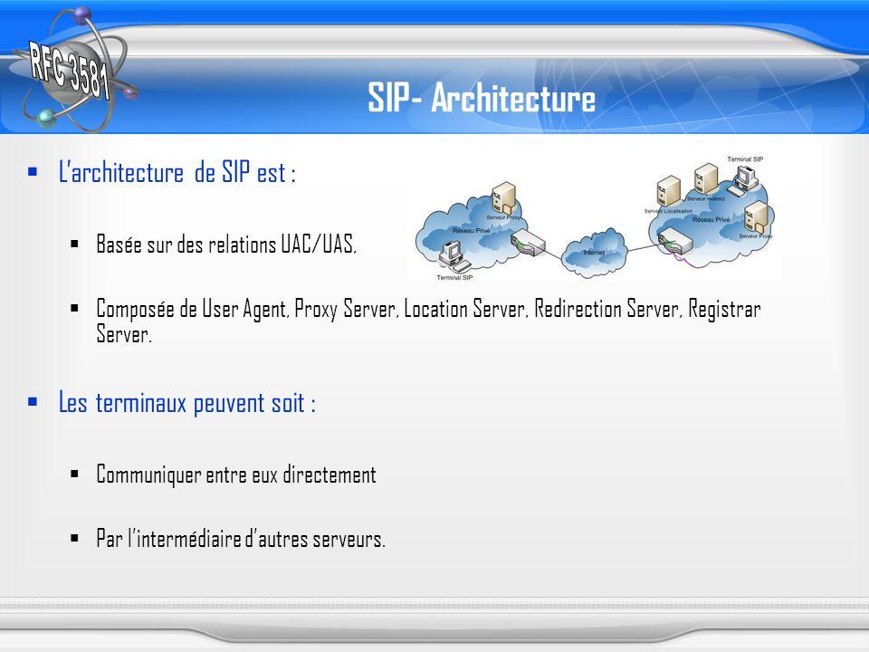 SIP- Architecture Larchitecture de SIP est : Basée sur des relations UAC/UAS, Composée de User Agent, Proxy Server, Location Server, Redirection Serve