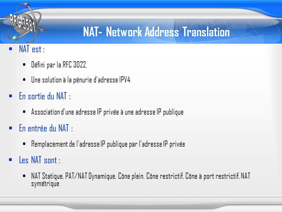 NAT- Network Address Translation NAT est : Défini par la RFC 3022, Une solution à la pénurie dadresse IPV4. En sortie du NAT : Association dune adress