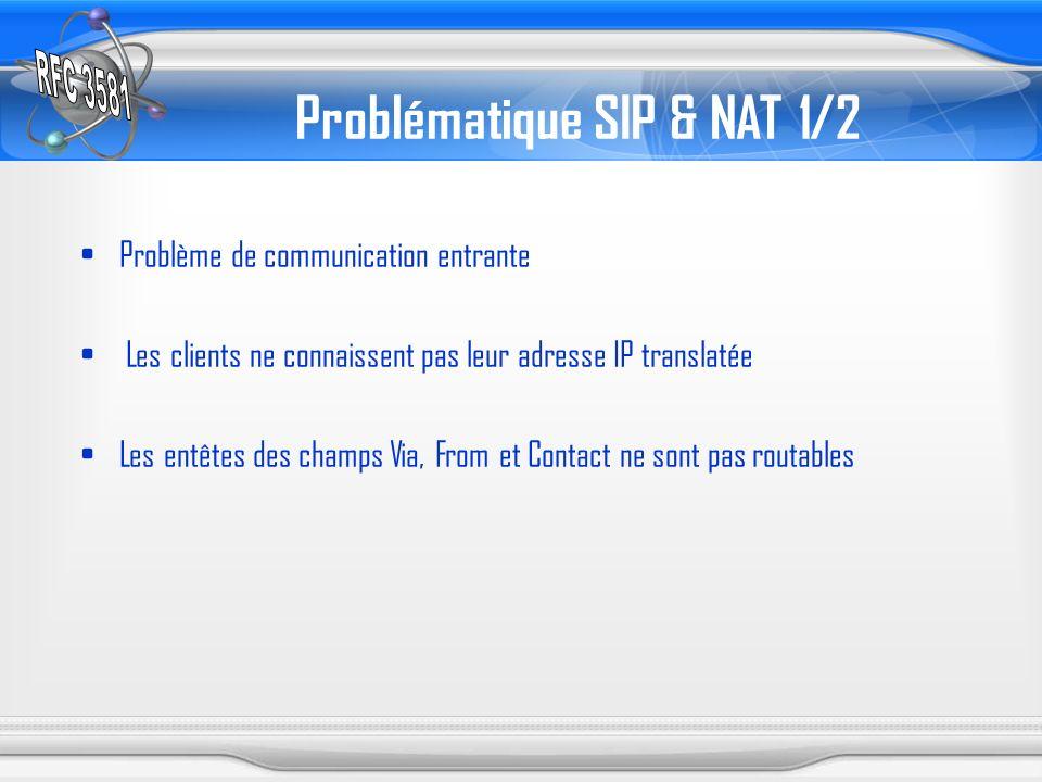 Problématique SIP & NAT 1/2 Problème de communication entrante Les clients ne connaissent pas leur adresse IP translatée Les entêtes des champs Via, F