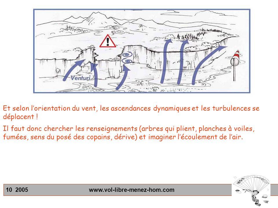 10 2005 www.vol-libre-menez-hom.com Et selon lorientation du vent, les ascendances dynamiques et les turbulences se déplacent .