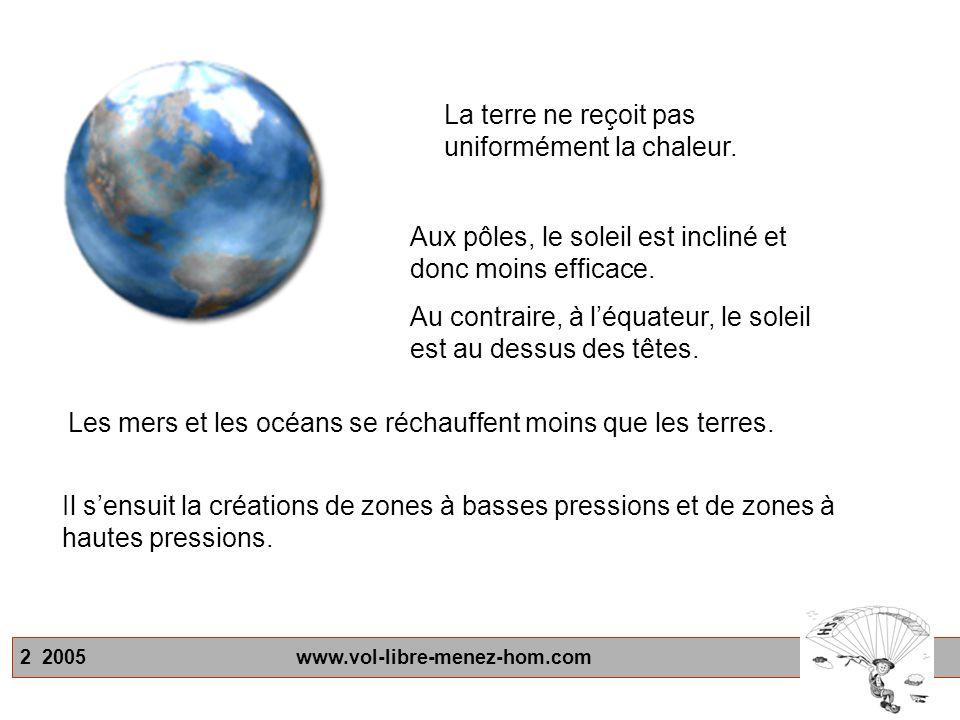 2 2005 www.vol-libre-menez-hom.com La terre ne reçoit pas uniformément la chaleur.