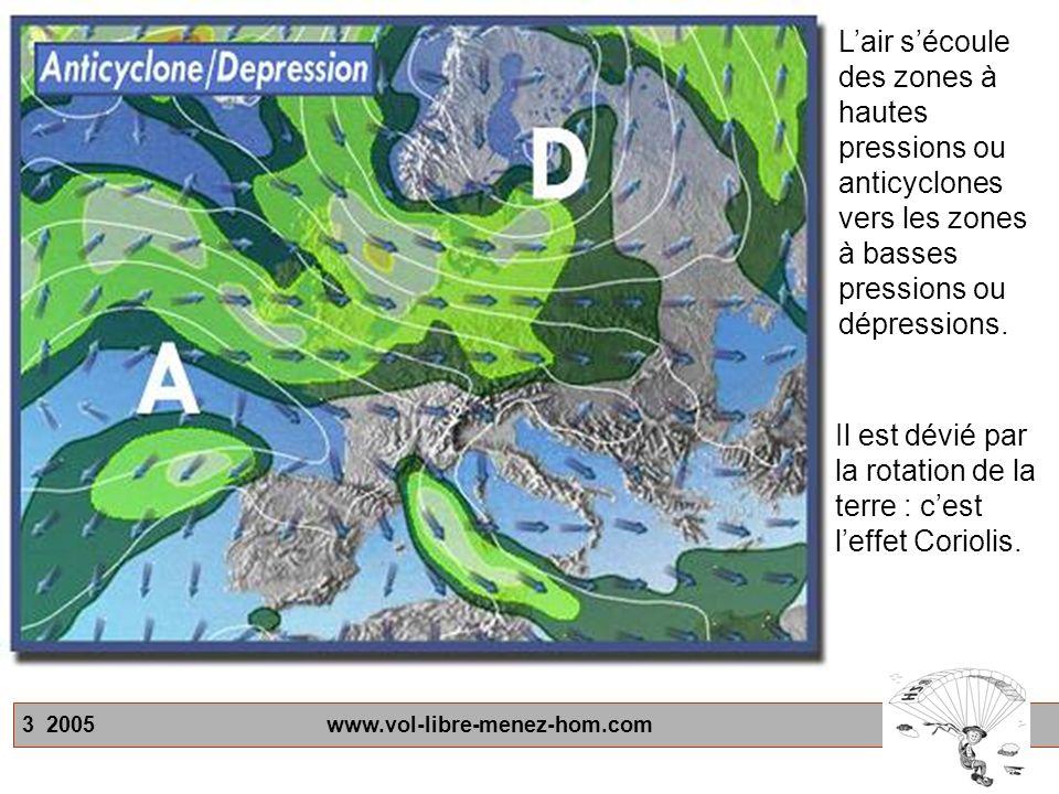 3 2005 www.vol-libre-menez-hom.com Lair sécoule des zones à hautes pressions ou anticyclones vers les zones à basses pressions ou dépressions.