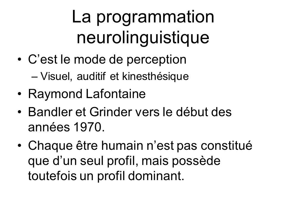 La programmation neurolinguistique Cest le mode de perception –Visuel, auditif et kinesthésique Raymond Lafontaine Bandler et Grinder vers le début des années 1970.