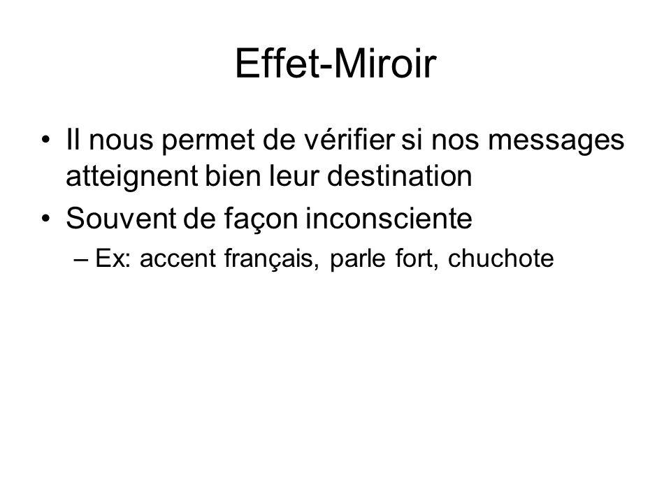Effet-Miroir Il nous permet de vérifier si nos messages atteignent bien leur destination Souvent de façon inconsciente –Ex: accent français, parle fort, chuchote