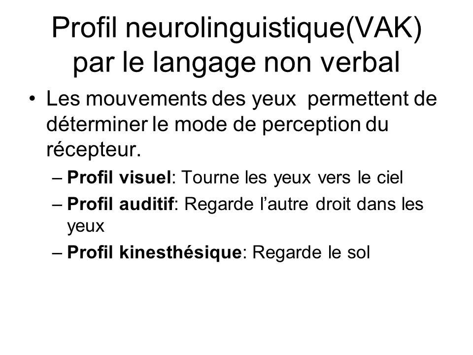 Profil neurolinguistique(VAK) par le langage non verbal Les mouvements des yeux permettent de déterminer le mode de perception du récepteur. –Profil v