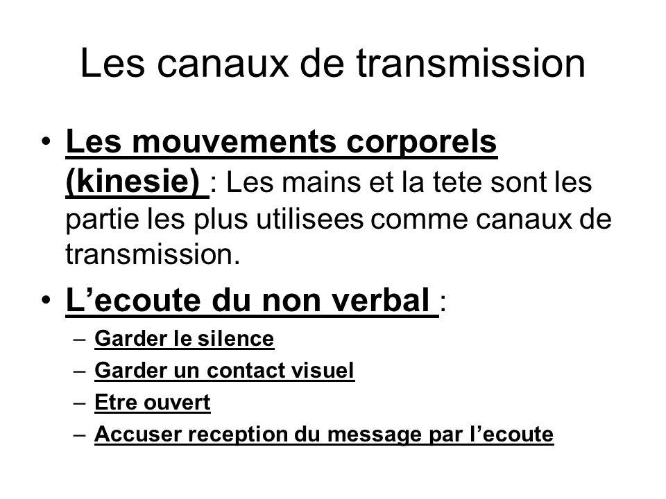 Les canaux de transmission Les mouvements corporels (kinesie) : Les mains et la tete sont les partie les plus utilisees comme canaux de transmission.