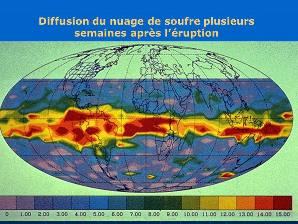 Diffusion du nuage de soufre plusieurs semaines après léruption