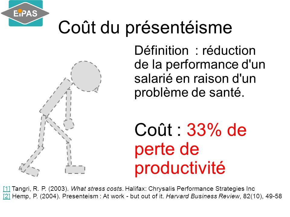 Coût du présentéisme Définition : réduction de la performance d'un salarié en raison d'un problème de santé. Coût : 33% de perte de productivité [1][1