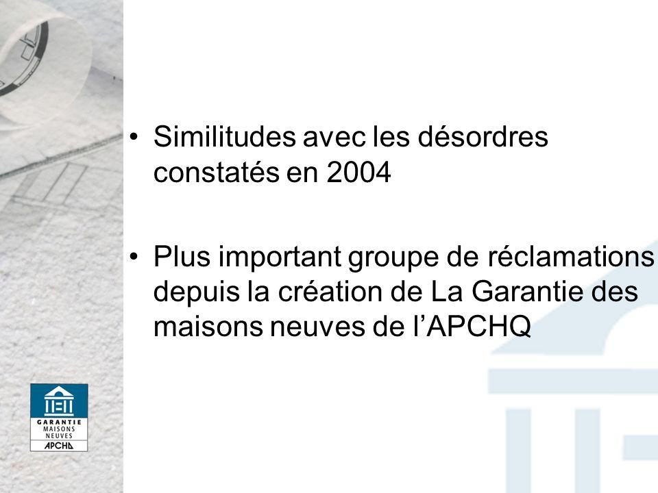 Similitudes avec les désordres constatés en 2004 Plus important groupe de réclamations depuis la création de La Garantie des maisons neuves de lAPCHQ
