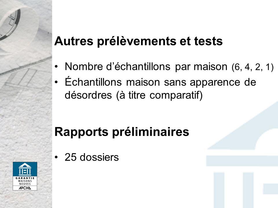 Autres prélèvements et tests Nombre déchantillons par maison (6, 4, 2, 1) Échantillons maison sans apparence de désordres (à titre comparatif) Rapports préliminaires 25 dossiers