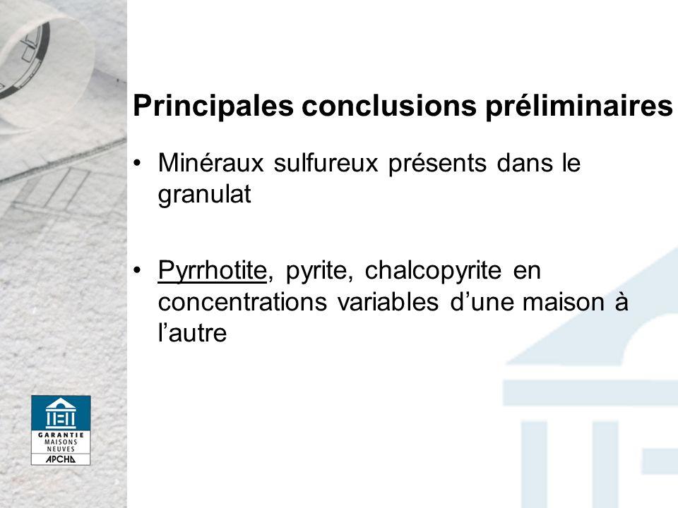 Principales conclusions préliminaires Minéraux sulfureux présents dans le granulat Pyrrhotite, pyrite, chalcopyrite en concentrations variables dune maison à lautre