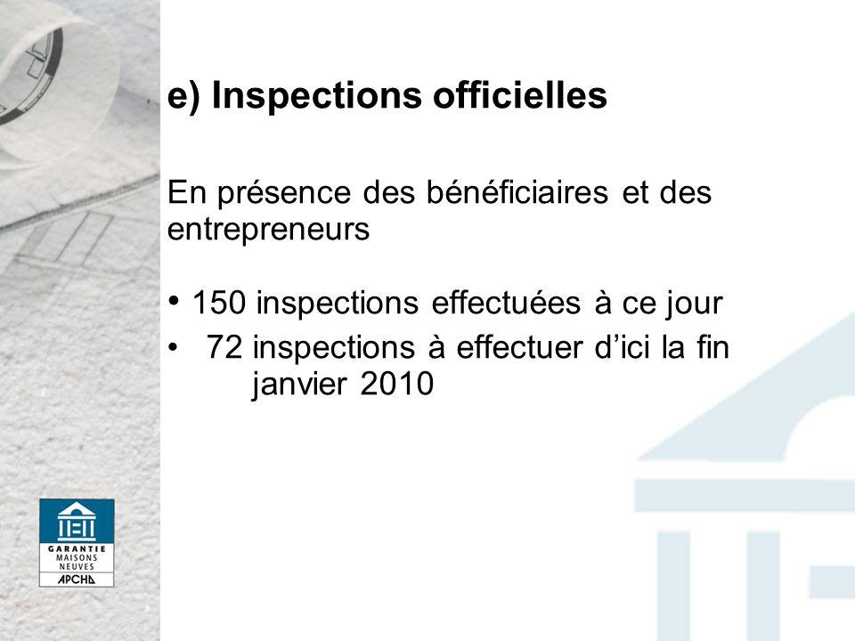 e) Inspections officielles En présence des bénéficiaires et des entrepreneurs 150 inspections effectuées à ce jour 72 inspections à effectuer dici la