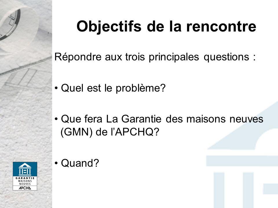Objectifs de la rencontre Répondre aux trois principales questions : Quel est le problème? Que fera La Garantie des maisons neuves (GMN) de lAPCHQ? Qu