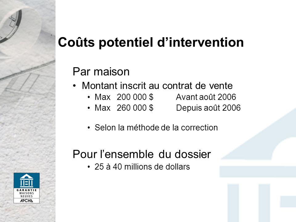 Coûts potentiel dintervention Par maison Montant inscrit au contrat de vente Max 200 000 $ Avant août 2006 Max 260 000 $ Depuis août 2006 Selon la mét