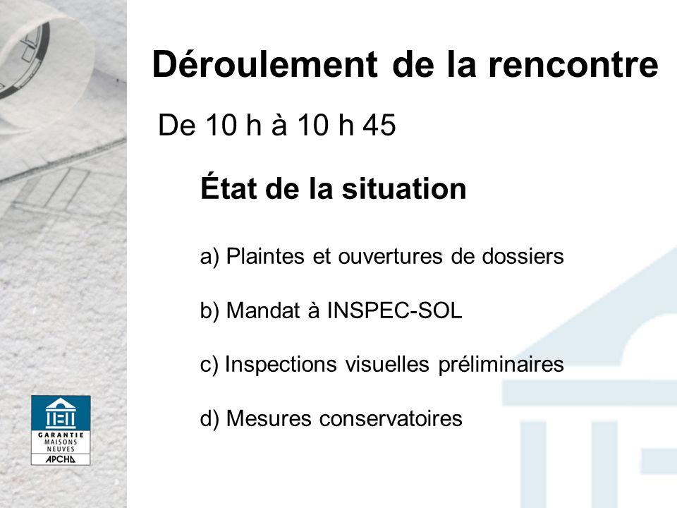 Déroulement de la rencontre De 10 h à 10 h 45 État de la situation a) Plaintes et ouvertures de dossiers b) Mandat à INSPEC-SOL c) Inspections visuell