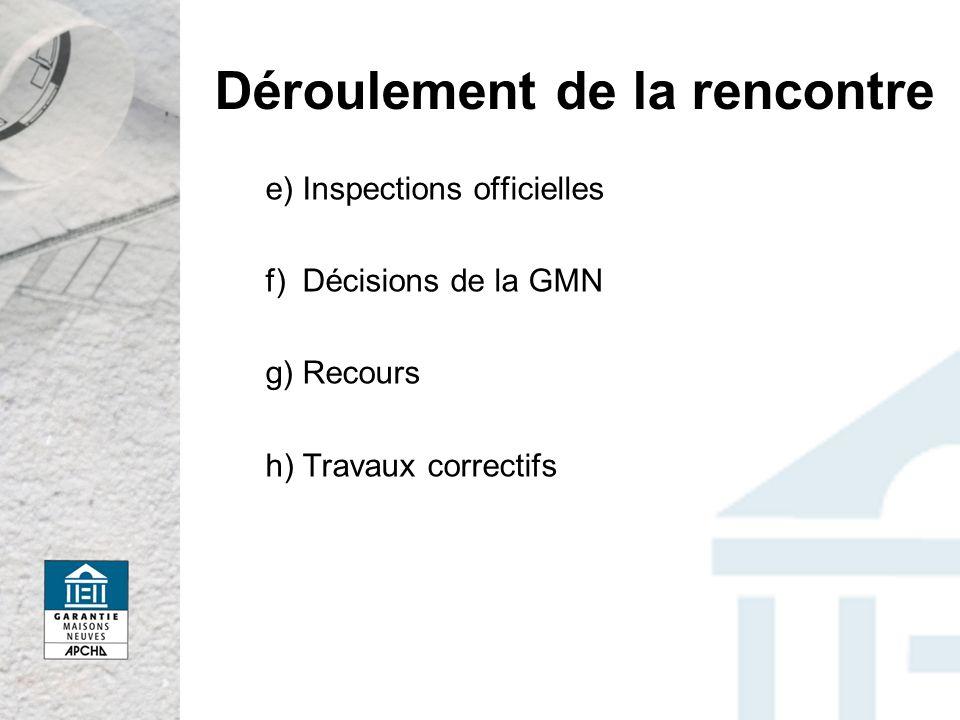 e) Inspections officielles f) Décisions de la GMN g) Recours h) Travaux correctifs Déroulement de la rencontre