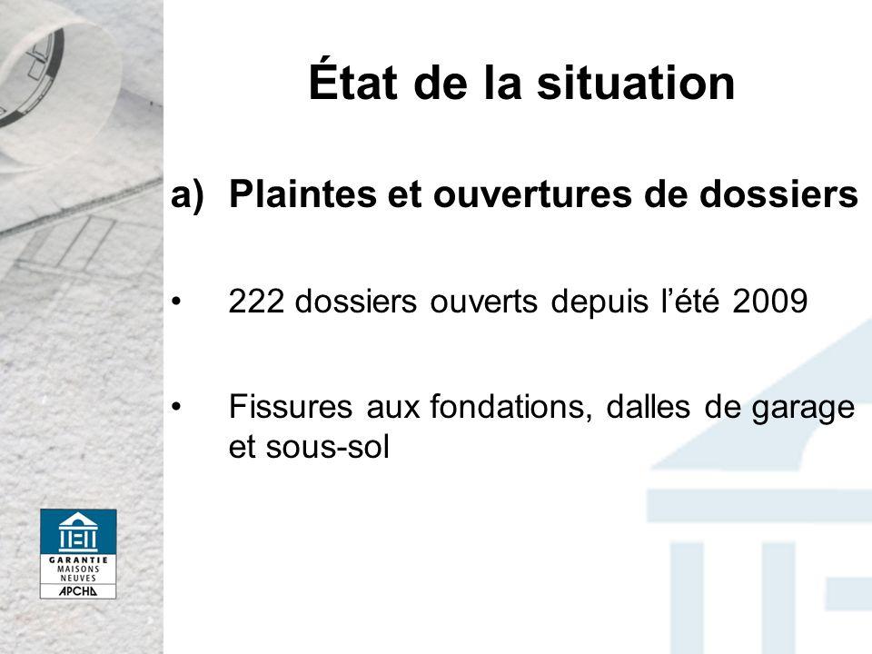État de la situation a)Plaintes et ouvertures de dossiers 222 dossiers ouverts depuis lété 2009 Fissures aux fondations, dalles de garage et sous-sol