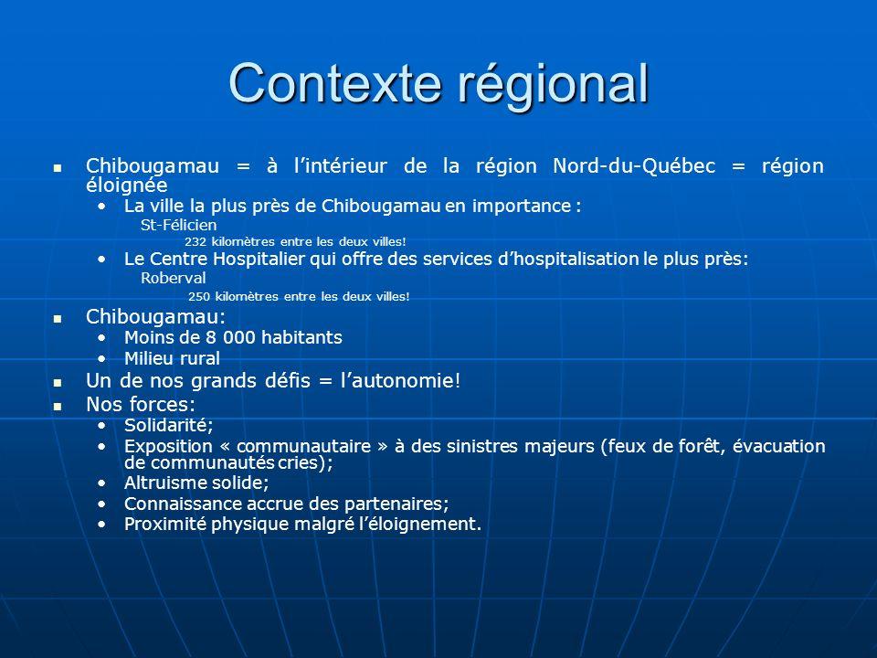 Contexte régional Chibougamau = à lintérieur de la région Nord-du-Québec = région éloignée La ville la plus près de Chibougamau en importance : St-Félicien 232 kilomètres entre les deux villes.