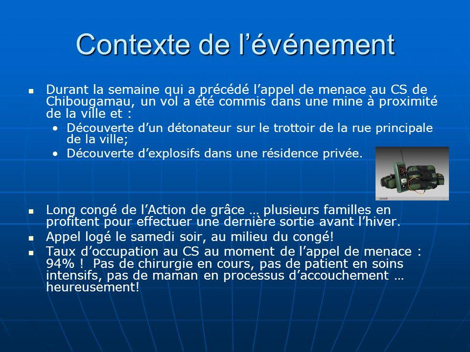 - 15 - Avoir une trousse « code Vert »: liste des patients, cartes de médicaments, trousse durgence (médicaments de base, moniteur défibrillateur, etc.);