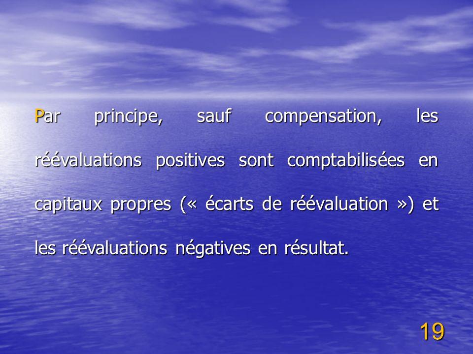 19 Par principe, sauf compensation, les réévaluations positives sont comptabilisées en capitaux propres (« écarts de réévaluation ») et les réévaluati