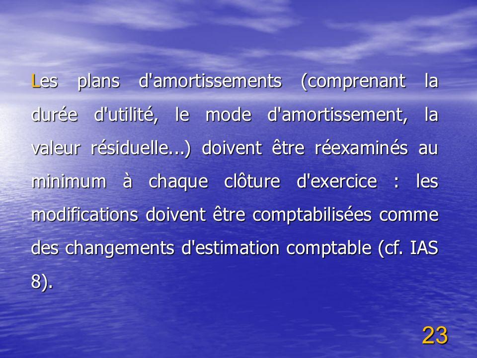 23 Les plans d'amortissements (comprenant la durée d'utilité, le mode d'amortissement, la valeur résiduelle...) doivent être réexaminés au minimum à c
