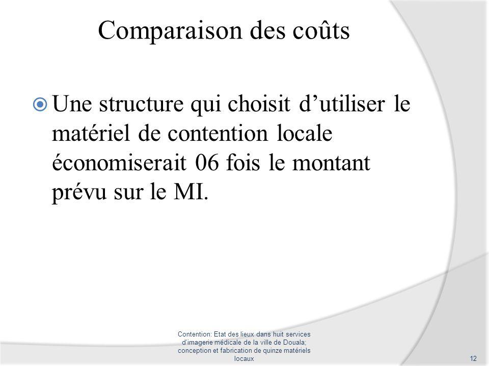 Comparaison des coûts Une structure qui choisit dutiliser le matériel de contention locale économiserait 06 fois le montant prévu sur le MI. Contentio