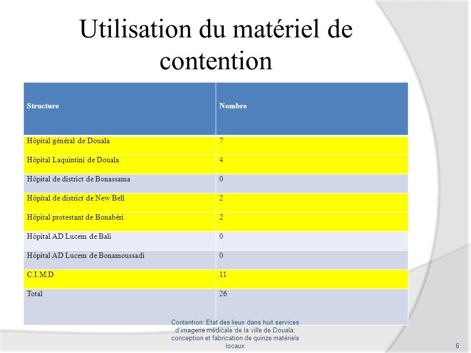 Utilisation du matériel de contention StructureNombre Hôpital général de Douala7 Hôpital Laquintini de Douala4 Hôpital de district de Bonassama0 Hôpit