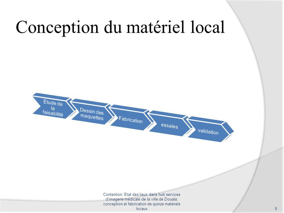 Conception du matériel local Contention: Etat des lieux dans huit services d'imagerie médicale de la ville de Douala; conception et fabrication de qui