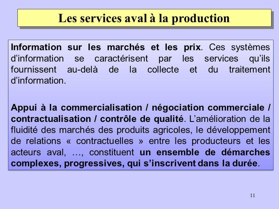 11 Les services aval à la production Information sur les marchés et les prix.