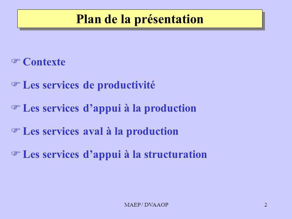 MAEP / DVAAOP2 Plan de la présentation Contexte Les services de productivité Les services dappui à la production Les services aval à la production Les services dappui à la structuration