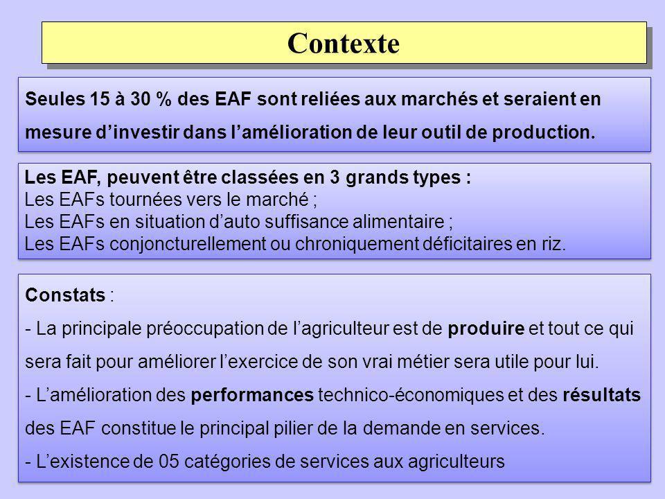 3 Contexte Seules 15 à 30 % des EAF sont reliées aux marchés et seraient en mesure dinvestir dans lamélioration de leur outil de production.