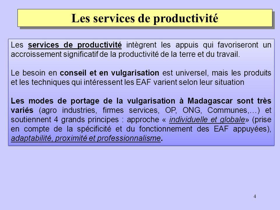 4 Les services de productivité Les services de productivité intègrent les appuis qui favoriseront un accroissement significatif de la productivité de la terre et du travail.